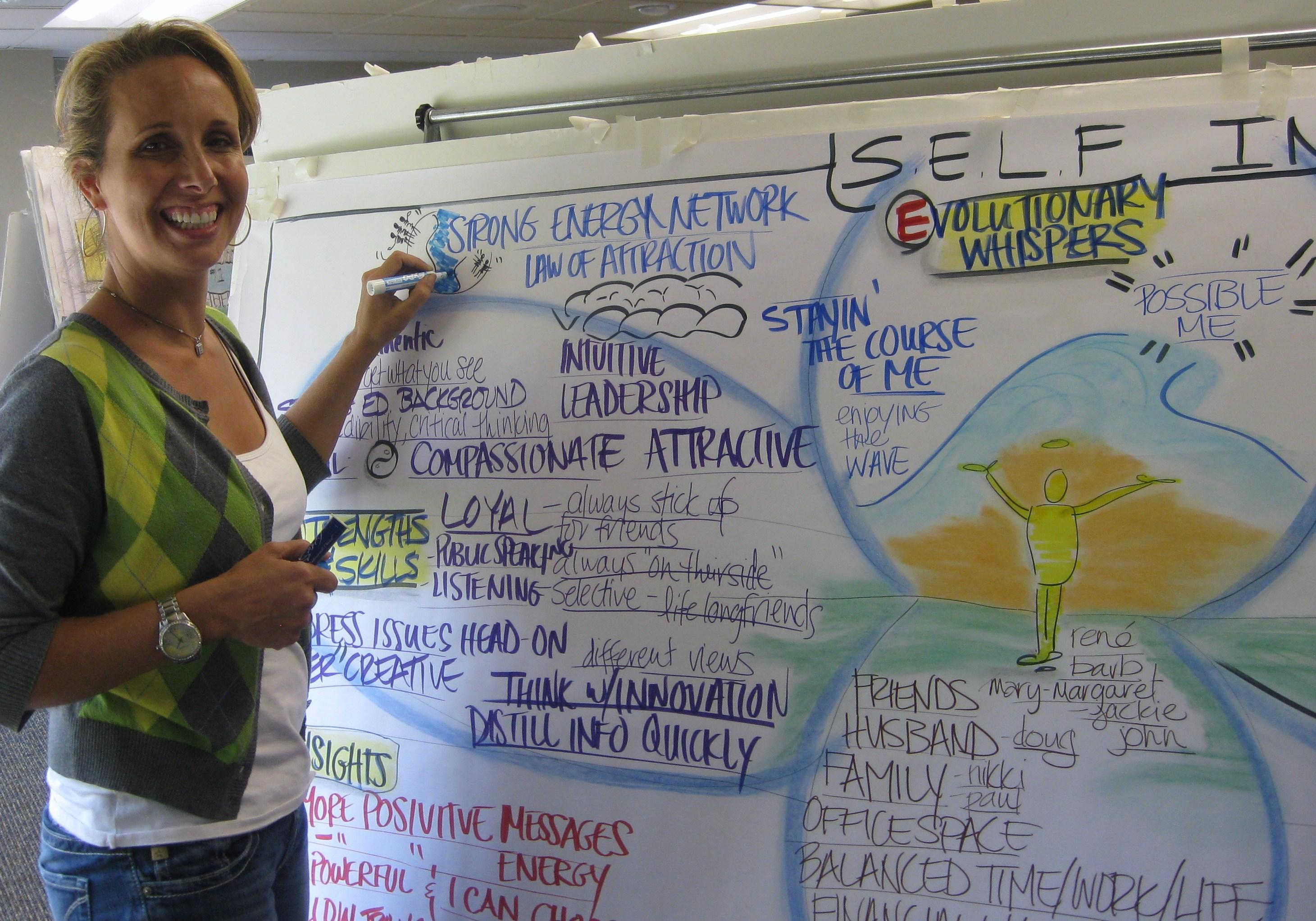Four Genres of Graphic Facilitation - SHIFT-IT Coach